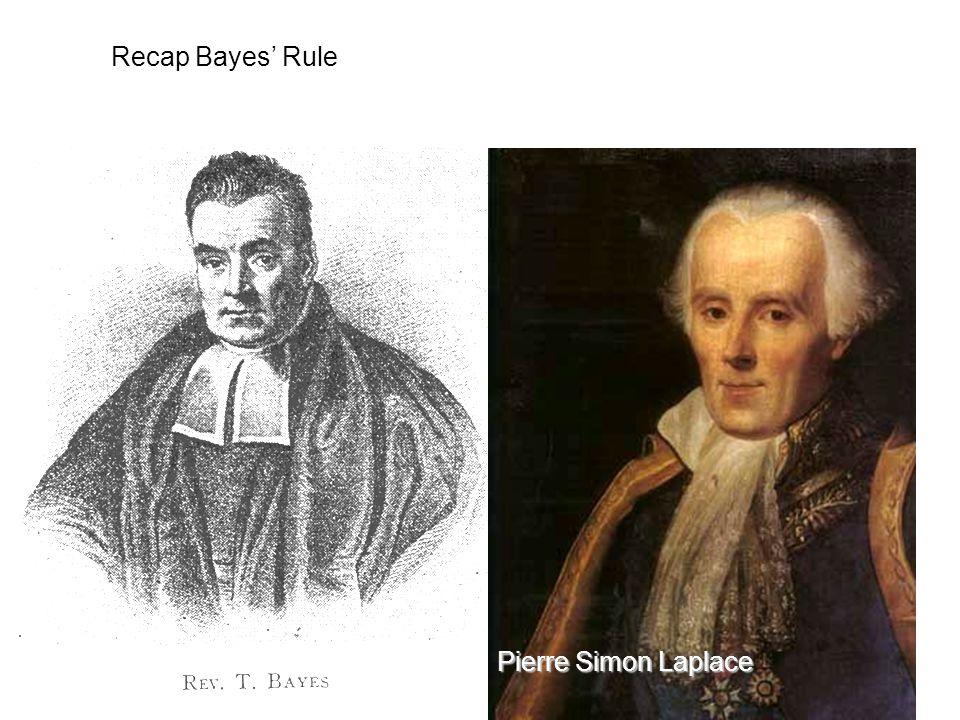 Pierre Simon Laplace Recap Bayes' Rule