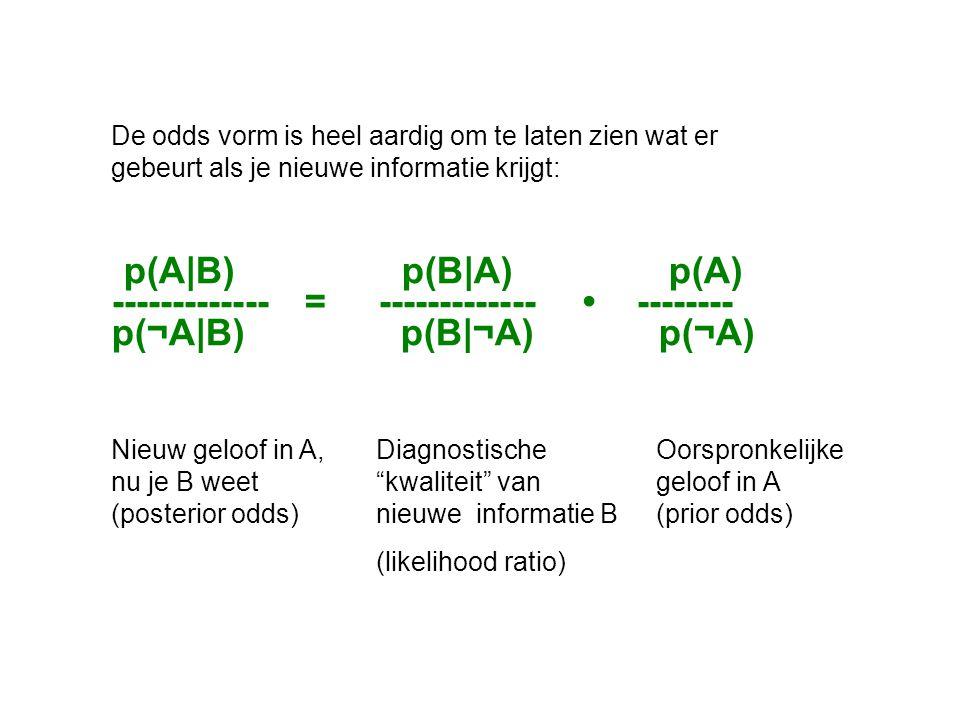 De odds vorm is heel aardig om te laten zien wat er gebeurt als je nieuwe informatie krijgt: p(A|B) p(B|A) p(A) ------------- = ------------- --------