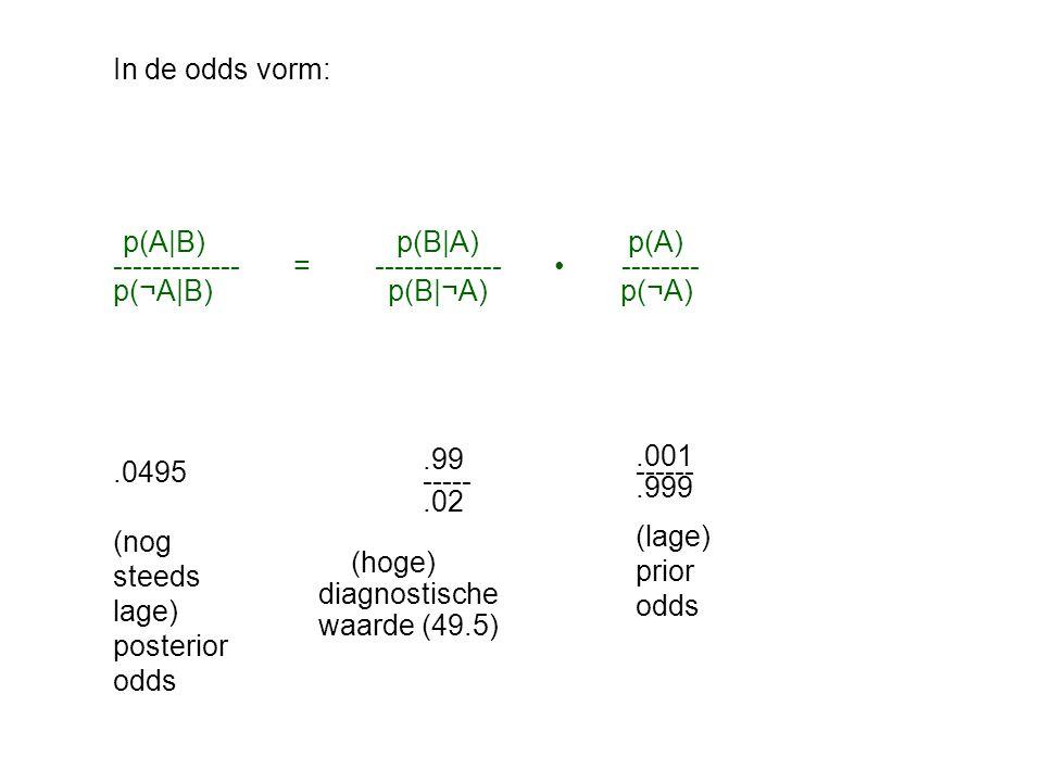 In de odds vorm: p(A|B) p(B|A) p(A) ------------- = ------------- -------- p(¬A|B) p(B|¬A) p(¬A).001 ------.999 (lage) prior odds.99 -----.02 (hoge) d