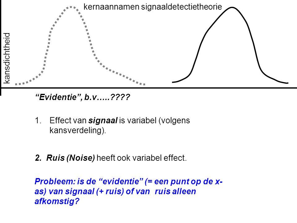 """Evidentie"", b.v…..???? 1.Effect van signaal is variabel (volgens kansverdeling). 2. Ruis (Noise) heeft ook variabel effect. kansdichtheid Probleem: i"