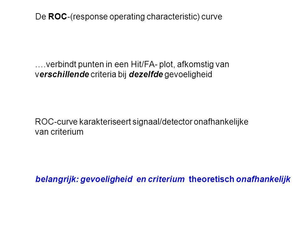 ….verbindt punten in een Hit/FA- plot, afkomstig van verschillende criteria bij dezelfde gevoeligheid ROC-curve karakteriseert signaal/detector onafha