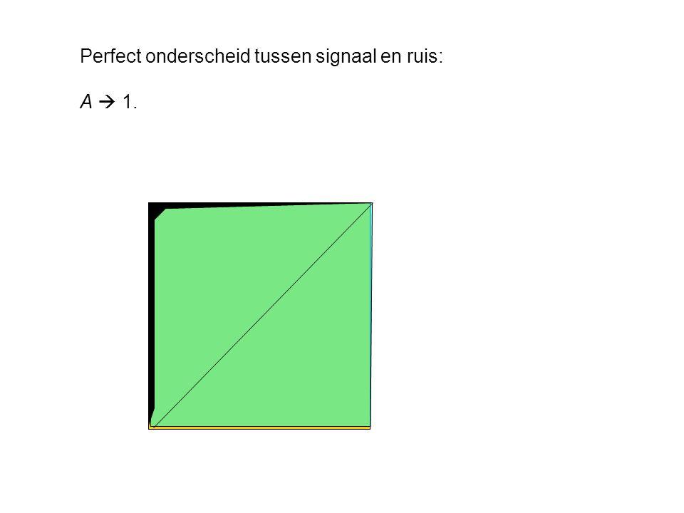 Perfect onderscheid tussen signaal en ruis: A  1.