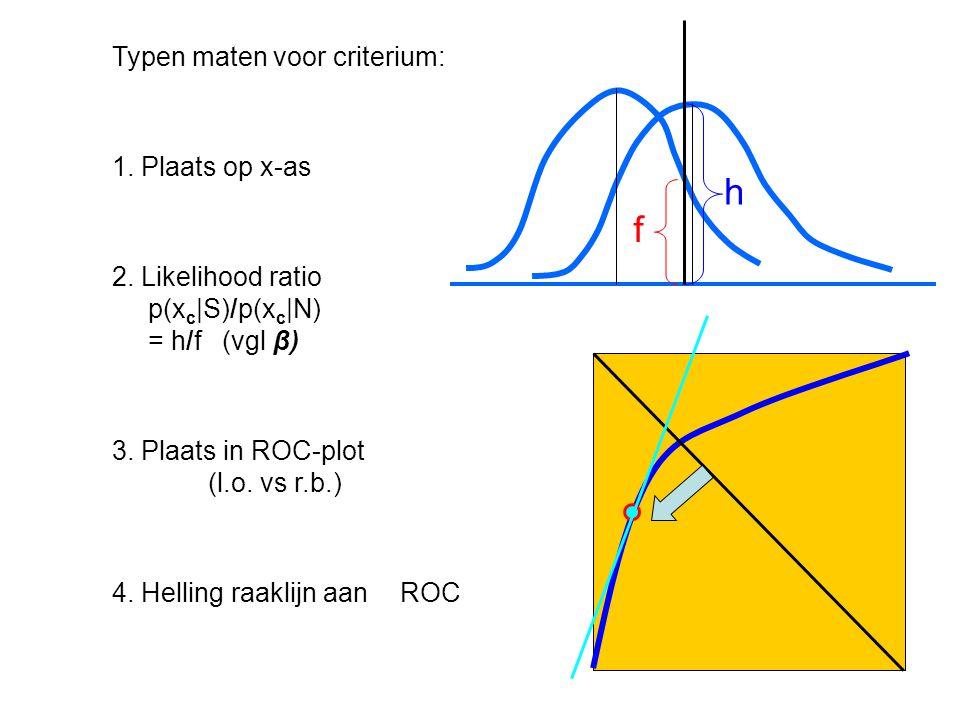 Typen maten voor criterium: 2. Likelihood ratio p(x c |S)/p(x c |N) = h/f (vgl β) h f 1. Plaats op x-as 3. Plaats in ROC-plot (l.o. vs r.b.) 4. Hellin