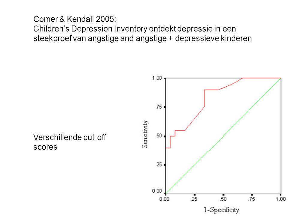 Comer & Kendall 2005: Children's Depression Inventory ontdekt depressie in een steekproef van angstige and angstige + depressieve kinderen Verschillen