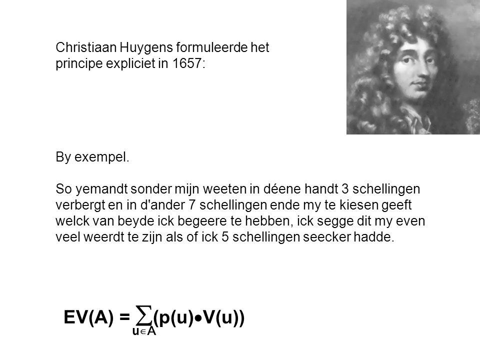 Christiaan Huygens formuleerde het principe expliciet in 1657: By exempel. So yemandt sonder mijn weeten in déene handt 3 schellingen verbergt en in d
