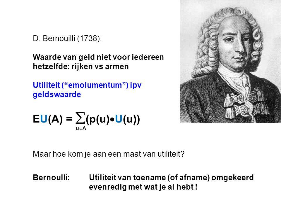 """D. Bernouilli (1738): Waarde van geld niet voor iedereen hetzelfde: rijken vs armen Utiliteit (""""emolumentum"""") ipv geldswaarde EU(A) =  (p(u)  U(u))"""