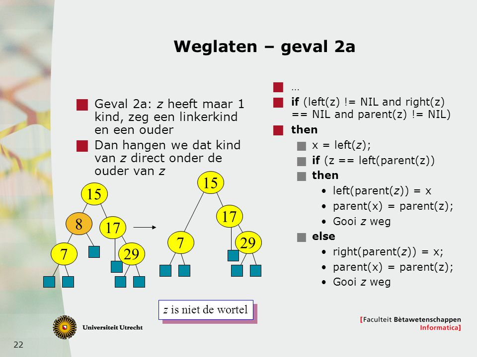 22 Weglaten – geval 2a  Geval 2a: z heeft maar 1 kind, zeg een linkerkind en een ouder  Dan hangen we dat kind van z direct onder de ouder van z  …  if (left(z) != NIL and right(z) == NIL and parent(z) != NIL)  then  x = left(z);  if (z == left(parent(z))  then left(parent(z)) = x parent(x) = parent(z); Gooi z weg  else right(parent(z)) = x; parent(x) = parent(z); Gooi z weg 15 8 7 17 29 15 7 17 29 z is niet de wortel
