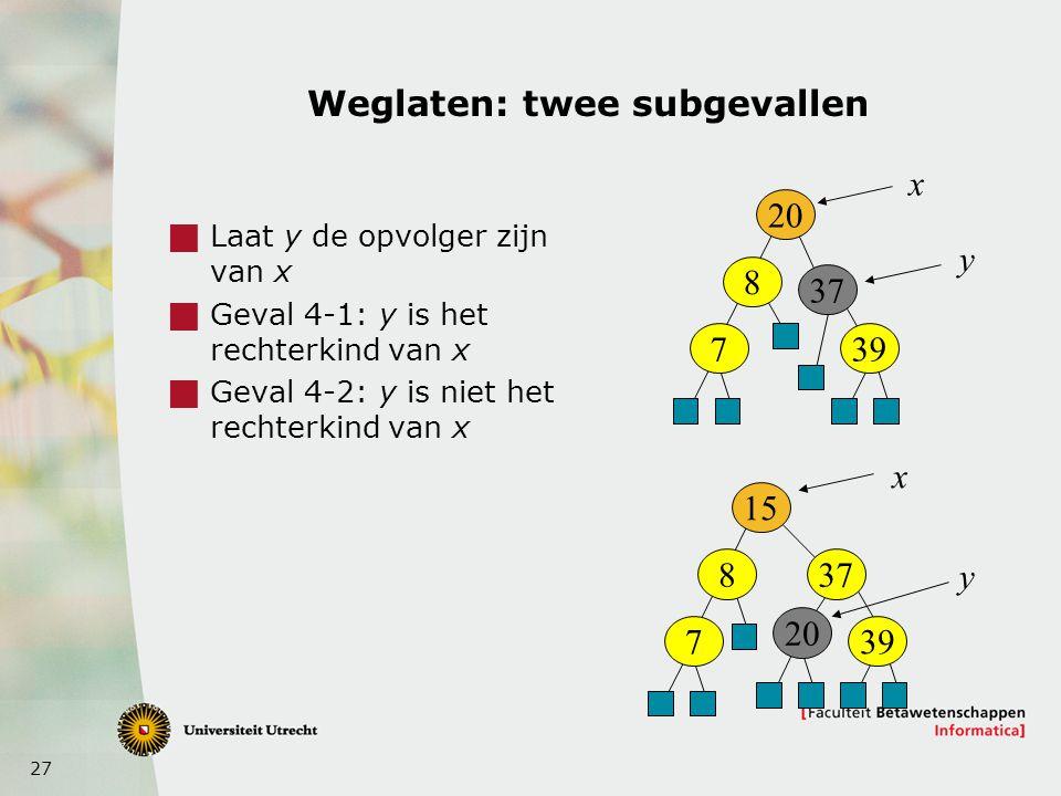 27 Weglaten: twee subgevallen  Laat y de opvolger zijn van x  Geval 4-1: y is het rechterkind van x  Geval 4-2: y is niet het rechterkind van x 15 8 7 37 39 20 8 7 37 39 x x y y
