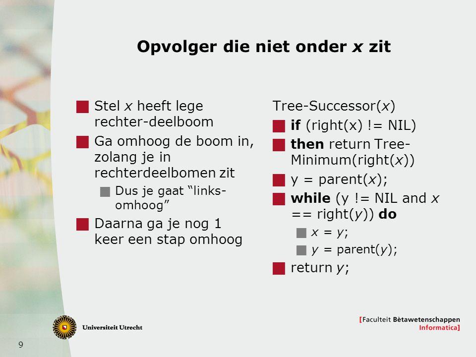 9 Opvolger die niet onder x zit  Stel x heeft lege rechter-deelboom  Ga omhoog de boom in, zolang je in rechterdeelbomen zit  Dus je gaat links- omhoog  Daarna ga je nog 1 keer een stap omhoog Tree-Successor(x)  if (right(x) != NIL)  then return Tree- Minimum(right(x))  y = parent(x);  while (y != NIL and x == right(y)) do  x = y;  y = parent(y);  return y;
