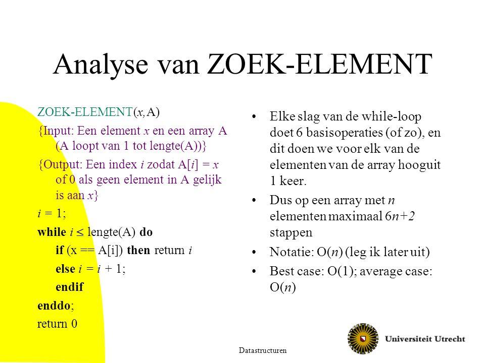 Analyse van ZOEK-ELEMENT ZOEK-ELEMENT(x,A) {Input: Een element x en een array A (A loopt van 1 tot lengte(A))} {Output: Een index i zodat A[i] = x of 0 als geen element in A gelijk is aan x} i = 1; while i  lengte(A) do if (x == A[i]) then return i else i = i + 1; endif enddo; return 0 Elke slag van de while-loop doet 6 basisoperaties (of zo), en dit doen we voor elk van de elementen van de array hooguit 1 keer.