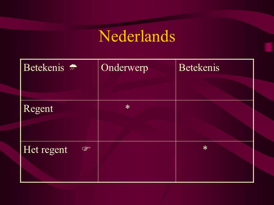 Nederlands Betekenis  OnderwerpBetekenis Regent * Het regent  *