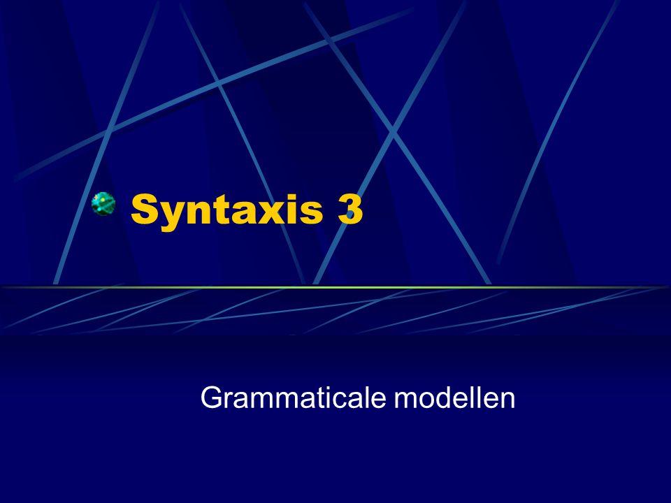 Inleiding Wat we gezien hebben: Eindige automaten: fonologie, morfologie Regels: fonologie (n   / Ə _ #) Herschrijfregels: syntaxis (S  NP VP) Verplaatsingen: syntaxis (V2)