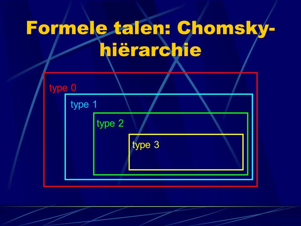 Formele talen: Chomsky- hiërarchie type 0 type 1 type 2 type 3