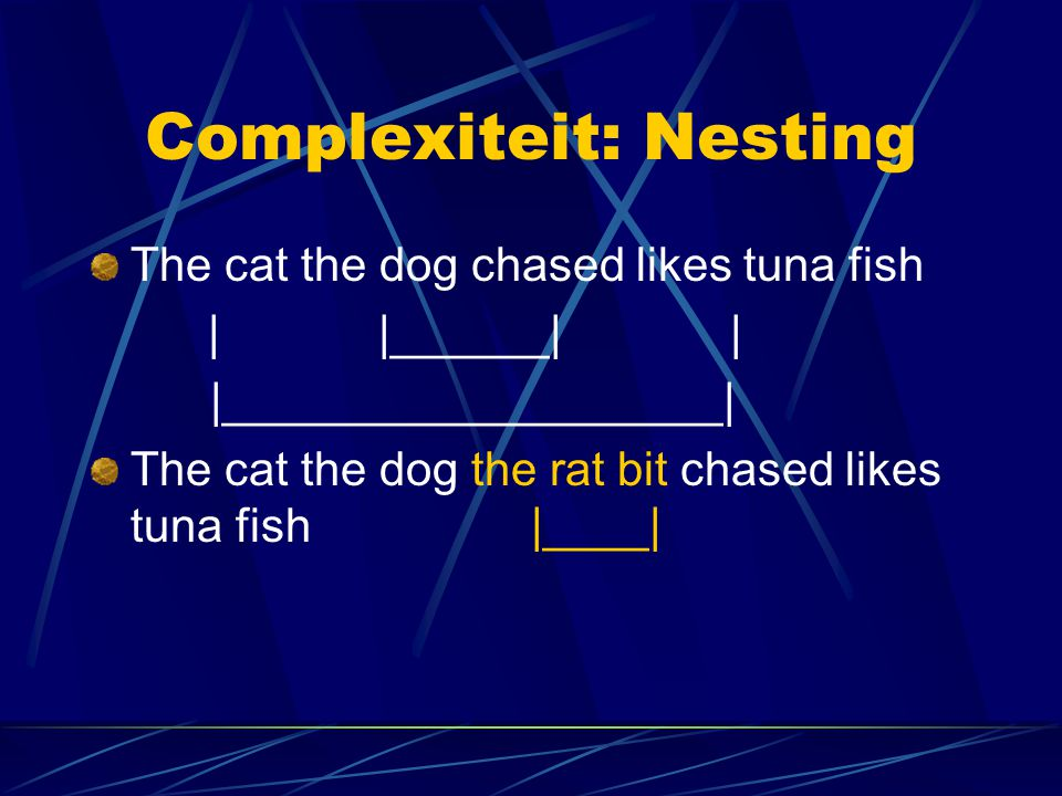 Complexiteit: Nesting The cat the dog chased likes tuna fish | |______| | |___________________| The cat the dog the rat bit chased likes tuna fish |__