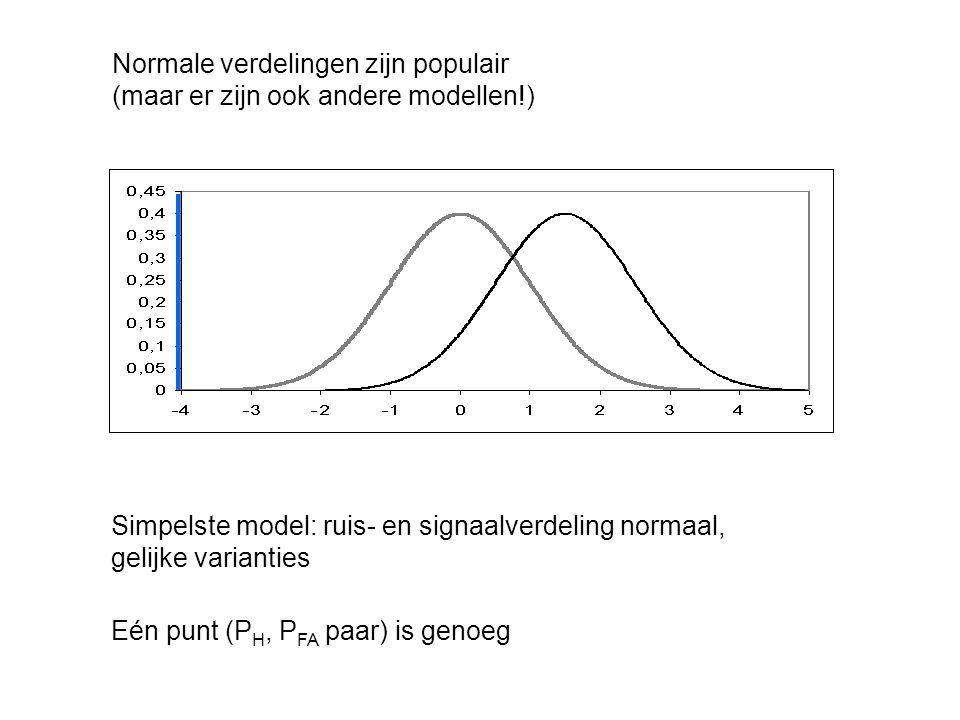Simpelste model: ruis- en signaalverdeling normaal, gelijke varianties Eén punt (P H, P FA paar) is genoeg Normale verdelingen zijn populair (maar er zijn ook andere modellen!)