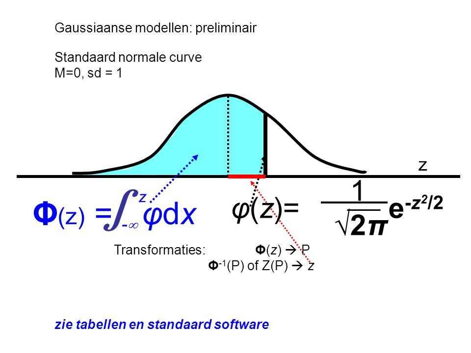 Gaussiaanse modellen: preliminair Standaard normale curve M=0, sd = 1 Transformaties: Φ(z)  P Φ -1 (P) of Z(P)  z zie tabellen en standaard software 1 φ(z)= e -z 2 /2 √2π z Φ (z) = - ∞ φdx ∫ z