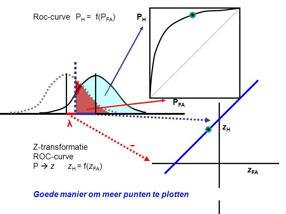 PHPH P FA zHzH z FA Roc-curve P H = f(P FA ) Z-transformatie ROC-curve P  z z H = f(z FA ) λ Goede manier om meer punten te plotten -