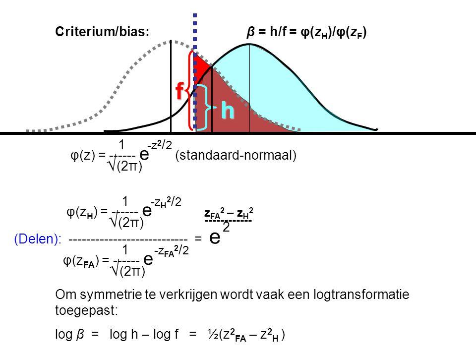 f β = h/f = φ(z H )/φ(z F )Criterium/bias: h Om symmetrie te verkrijgen wordt vaak een logtransformatie toegepast: log β = log h – log f = ½(z 2 FA – z 2 H ) 1 -z 2 / 2 φ(z) = ------ e (standaard-normaal) √ (2π) 1 -z H 2 / 2 φ(z H ) = ------ e √ (2π) 1 -z FA 2 / 2 φ(z FA ) = ------ e √ (2π) z FA 2 – z H 2 ------------ 2 (Delen): --------------------------- = e