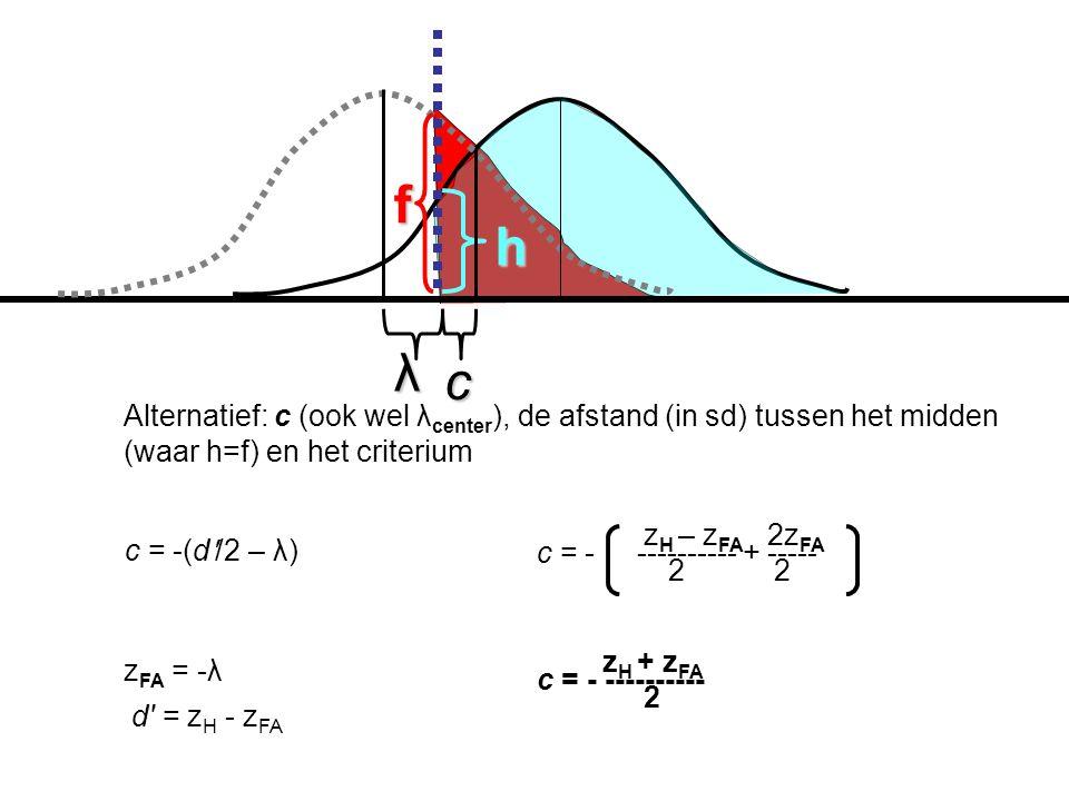 f h λ c z H + z FA c = - ---------- 2 Alternatief: c (ook wel λ center ), de afstand (in sd) tussen het midden (waar h=f) en het criterium c = -(d /2 – λ) z FA = -λ d = z H - z FA z H – z FA 2z FA c = - ---------- + ----- 2 2
