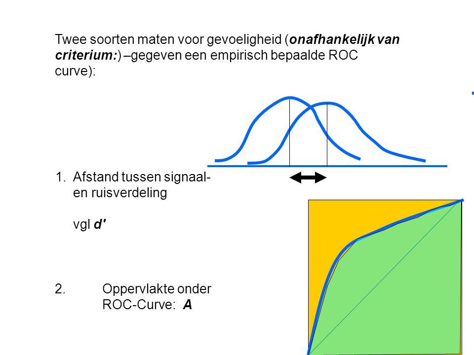Twee soorten maten voor gevoeligheid (onafhankelijk van criterium:) –gegeven een empirisch bepaalde ROC curve): 2.Oppervlakte onder ROC-Curve: A 1.Afstand tussen signaal- en ruisverdeling vgl d