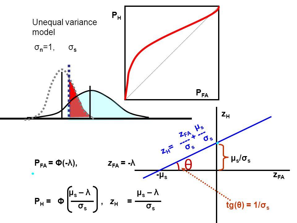 PHPH zHzH z FA -μs-μs μs/σsμs/σs P FA = Φ(-λ), z FA = -λ μ s – λ μ s – λ P H = Φ, z H = σ s σ s Unequal variance model σ n =1, σ s tg(θ) = 1/σ s θ P FA zH=zH= z FA μ s σ s ---- + ---