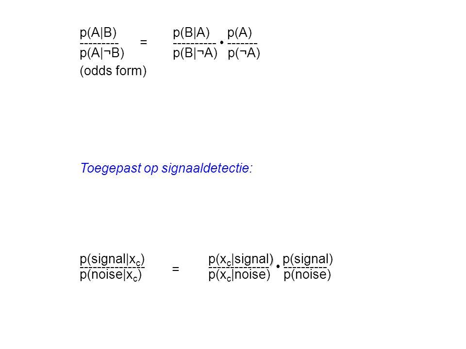 p(A|B) p(B|A) p(A) --------- =---------- ------- p(A|¬B) p(B|¬A) p(¬A) (odds form) Toegepast op signaaldetectie: ) p(x c |signal) p(signal) -------------- ---------- p(x c |noise) p(noise) p(signal|x c ) --------------- p(noise|x c ) =