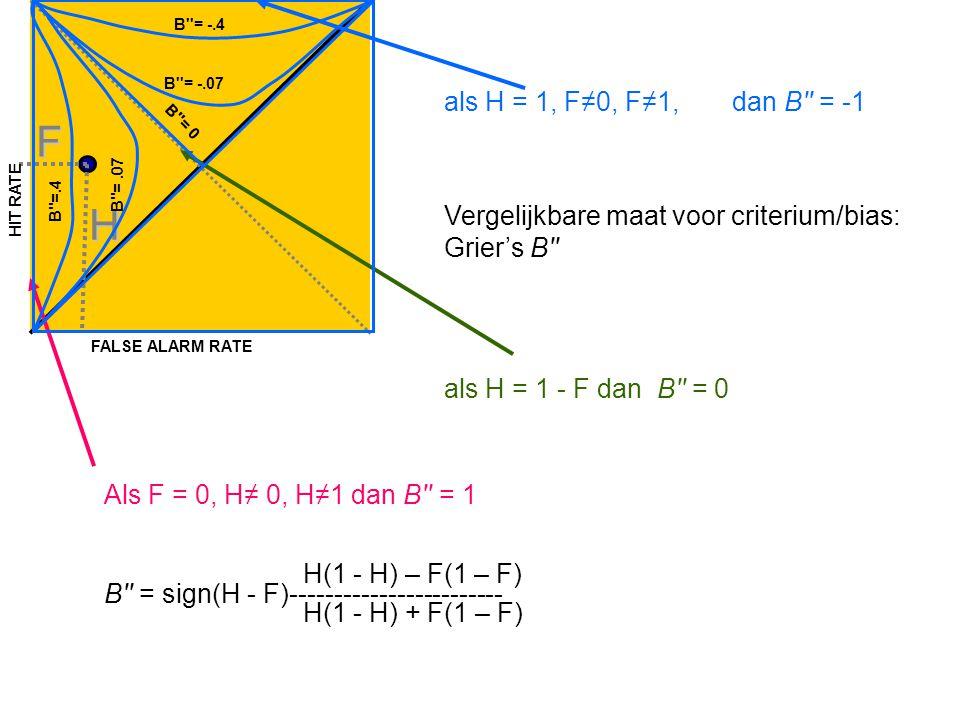 Vergelijkbare maat voor criterium/bias: Grier's B H(1 - H) – F(1 – F) B = sign(H - F)------------------------ H(1 - H) + F(1 – F) als H = 1 - F dan B = 0 Als F = 0, H≠ 0, H≠1 dan B = 1 als H = 1, F≠0, F≠1, dan B = -1 H F FALSE ALARM RATE HIT RATE B = -.4 B = -.07 B =.07 B =.4 B = 0