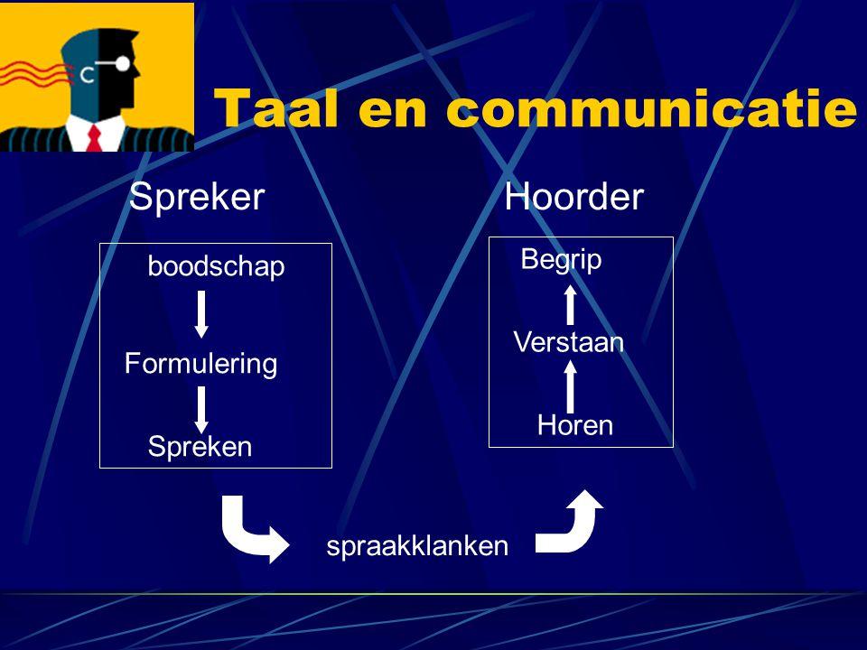 Taal en communicatie Spreker boodschap Formulering Spreken spraakklanken Hoorder Begrip Verstaan Horen