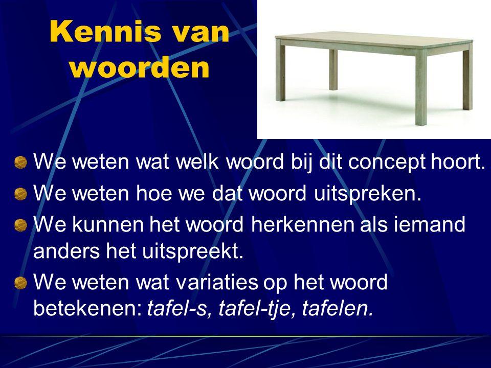 Kennis van wat niet kan 'Mrok' kan geen Nederlands woord zijn, 'wrok' is dat wel.