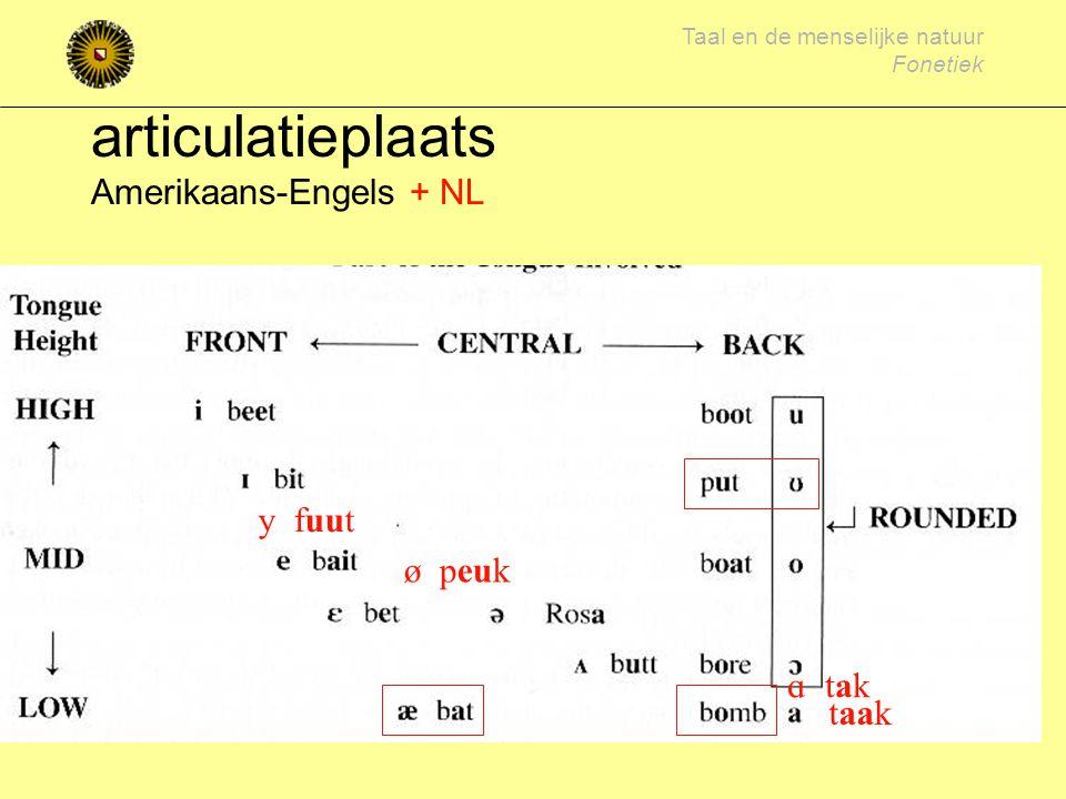 Taal en de menselijke natuur Fonetiek klinkerarticulatie (plaats) tong hoog/laag [i][u] / [a] tong voor/achter [i] / [u][a]