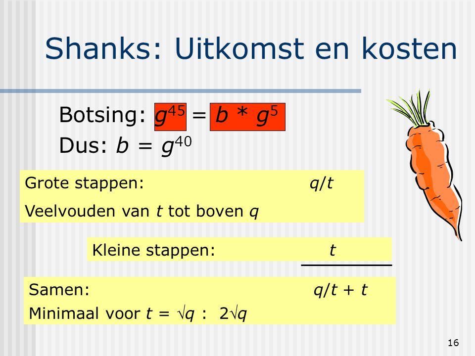 16 Shanks: Uitkomst en kosten Botsing: g 45 = b * g 5 Dus: b = g 40 Grote stappen: q/t Veelvouden van t tot boven q Kleine stappen: t Samen: q/t + t M
