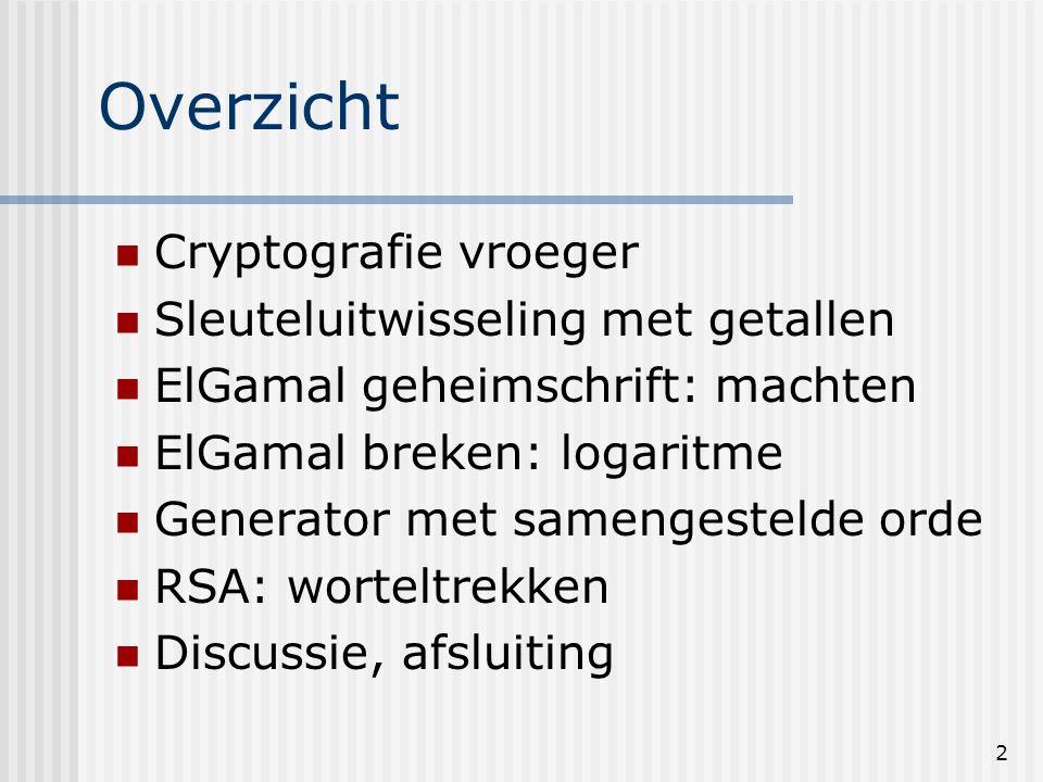 2 Overzicht Cryptografie vroeger Sleuteluitwisseling met getallen ElGamal geheimschrift: machten ElGamal breken: logaritme Generator met samengestelde