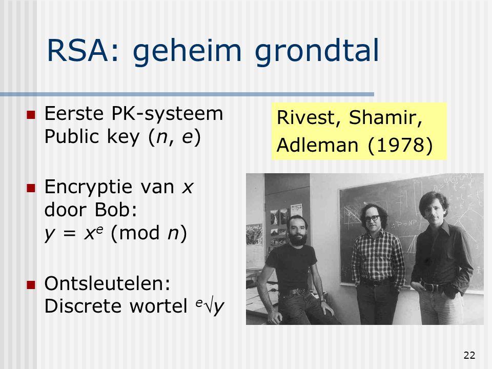 22 RSA: geheim grondtal Eerste PK-systeem Public key (n, e) Encryptie van x door Bob: y = x e (mod n) Ontsleutelen: Discrete wortel e y Rivest, Shami