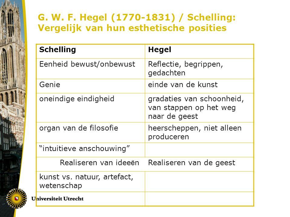 G. W. F. Hegel (1770-1831) / Schelling: Vergelijk van hun esthetische posities SchellingHegel Eenheid bewust/onbewust Reflectie, begrippen, gedachten