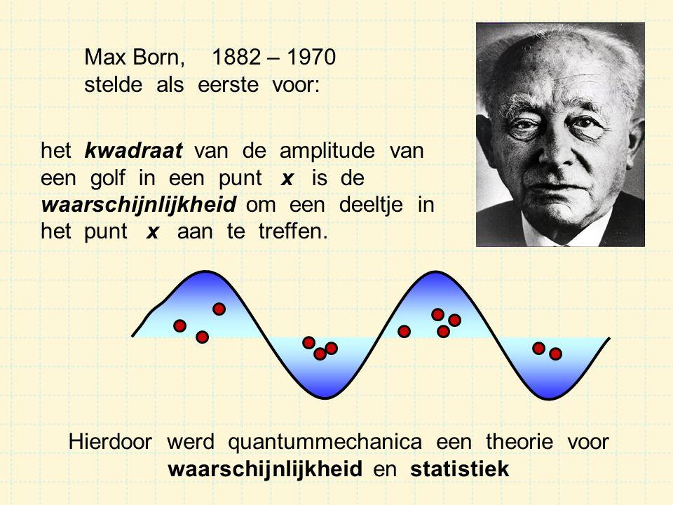 Draaibeweging Het aantal golf-buiken dat past op de cirkel is beperkt: er is slechts een beperkt aantal draaiende- bewegings-toestanden mogelijk.