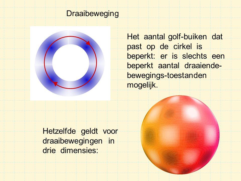 Deeltjes kunnen een een eigen draaibeweging hebben: spin Spin wordt gekarakteriseerd door een draai-as en een draairichting: Spin = 0: slechts één spintoestand Spin = ½: 2 spintoestanden ( op of neer ) Spin = 1: 3 spintoestanden ( op , neer of zijwaards ) etc.