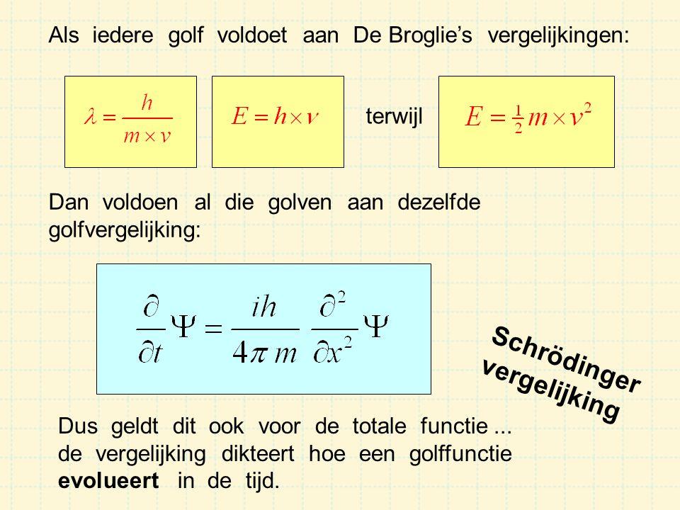 De Schrödingervergelijking is dan veel nauwkeuriger dan de oorspronkelijke atoomtheorie van Bohr.