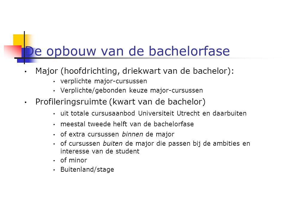 De opbouw van de bachelorfase Major (hoofdrichting, driekwart van de bachelor): verplichte major-cursussen Verplichte/gebonden keuze major-cursussen Profileringsruimte (kwart van de bachelor) uit totale cursusaanbod Universiteit Utrecht en daarbuiten meestal tweede helft van de bachelorfase of extra cursussen binnen de major of cursussen buiten de major die passen bij de ambities en interesse van de student of minor Buitenland/stage