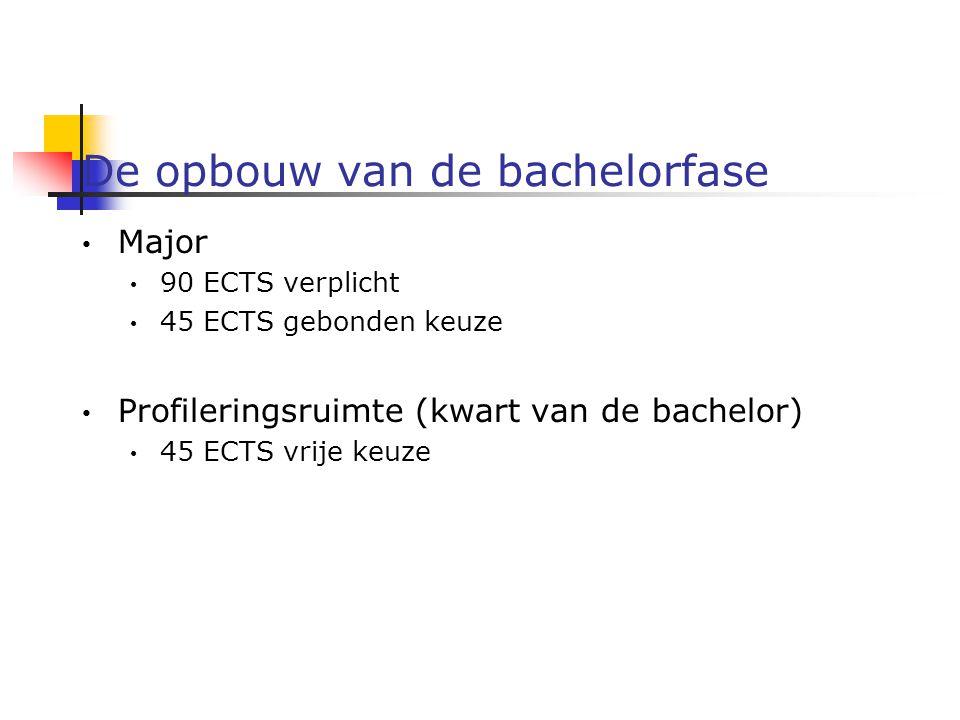 De opbouw van de bachelorfase Major 90 ECTS verplicht 45 ECTS gebonden keuze Profileringsruimte (kwart van de bachelor) 45 ECTS vrije keuze