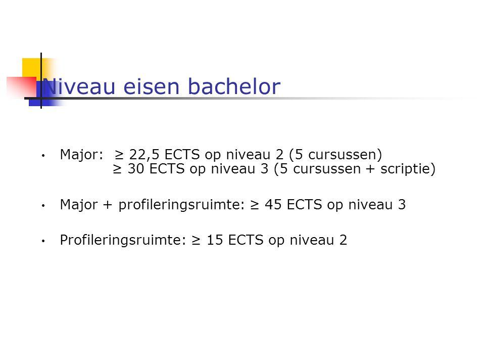 Niveau eisen bachelor Major: ≥ 22,5 ECTS op niveau 2 (5 cursussen) ≥ 30 ECTS op niveau 3 (5 cursussen + scriptie) Major + profileringsruimte: ≥ 45 ECTS op niveau 3 Profileringsruimte: ≥ 15 ECTS op niveau 2