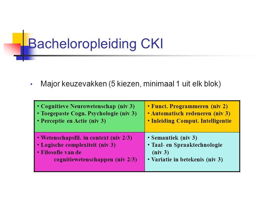 Bacheloropleiding CKI Major keuzevakken (5 kiezen, minimaal 1 uit elk blok) Cognitieve Neurowetenschap (niv 3) Toegepaste Cogn.
