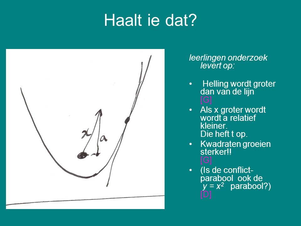 Haalt ie dat? leerlingen onderzoek levert op: Helling wordt groter dan van de lijn [G] Als x groter wordt wordt a relatief kleiner. Die heft t op. Kwa