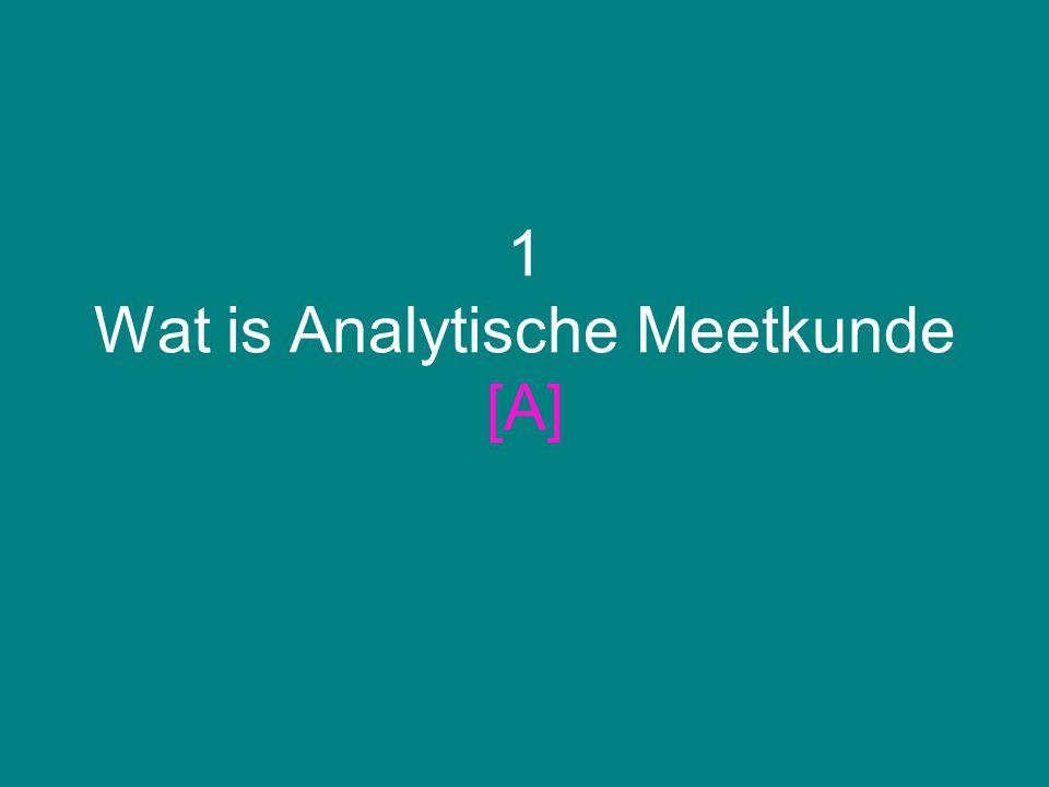 1 Wat is Analytische Meetkunde [A]