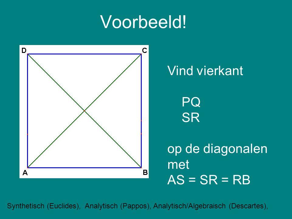 Voorbeeld! Vind vierkant PQ SR op de diagonalen met AS = SR = RB Synthetisch (Euclides), Analytisch (Pappos), Analytisch/Algebraisch (Descartes),