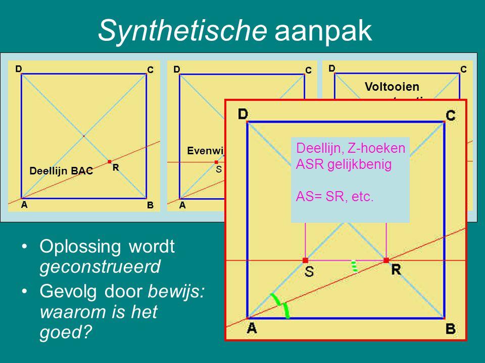 Synthetische aanpak Oplossing wordt geconstrueerd Gevolg door bewijs: waarom is het goed? Deellijn BAC Evenwijdig AB Voltooien constructie Deellijn, Z