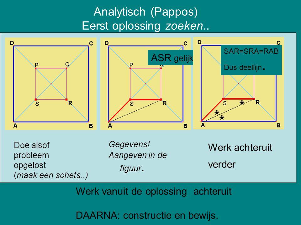 Analytisch (Pappos) Eerst oplossing zoeken.. Gegevens! Aangeven in de figuur. Werk achteruit verder Werk vanuit de oplossing achteruit DAARNA: constru