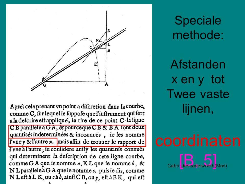 Speciale methode: Afstanden x en y tot Twee vaste lijnen, coordinaten [B, 5] Cabri: descartesvoorb(Mod)