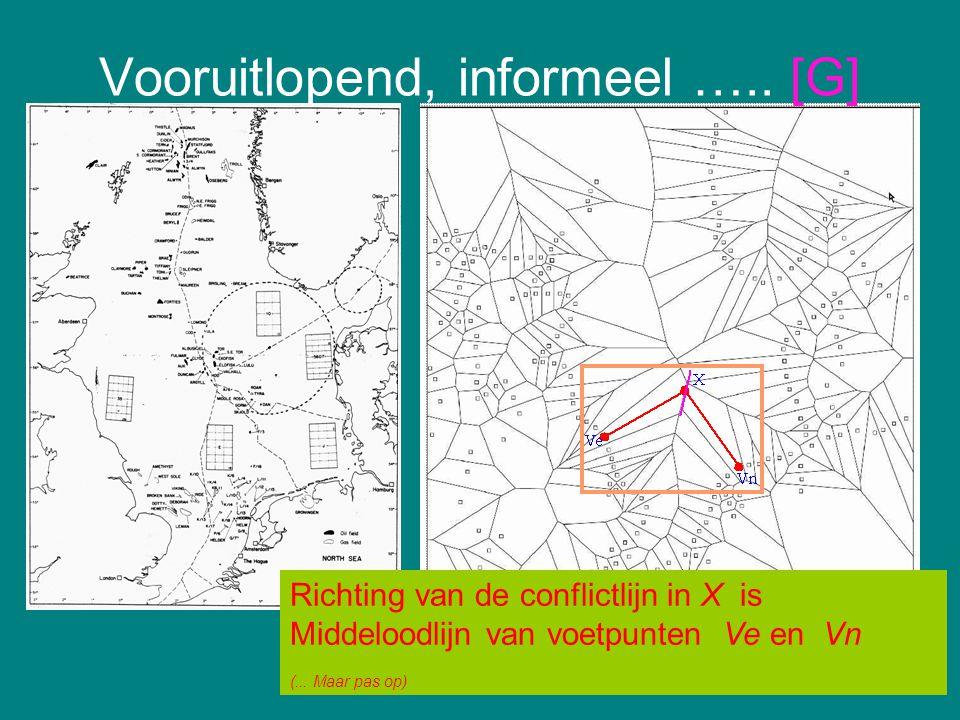 Vooruitlopend, informeel ….. [G] Richting van de conflictlijn in X is Middeloodlijn van voetpunten Ve en Vn (... Maar pas op)