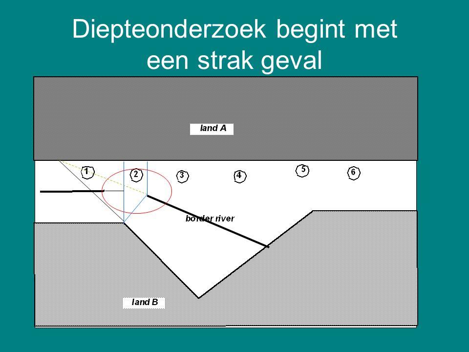 Stukje cirkel of niet.Bewijs. [B] Trappetje toont x en y-stapje.