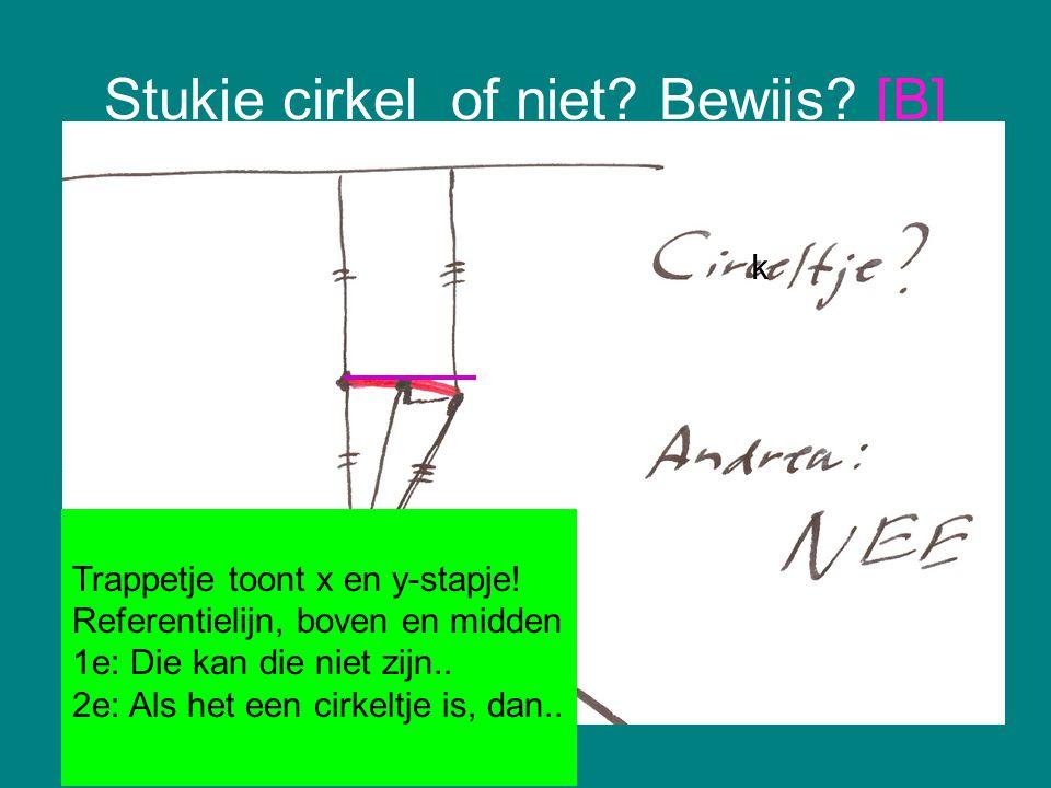 Stukje cirkel of niet? Bewijs? [B] Trappetje toont x en y-stapje! Referentielijn, boven en midden 1e: Die kan die niet zijn.. 2e: Als het een cirkeltj